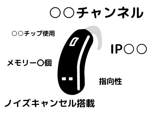 補聴器 両耳装用 メリット A3