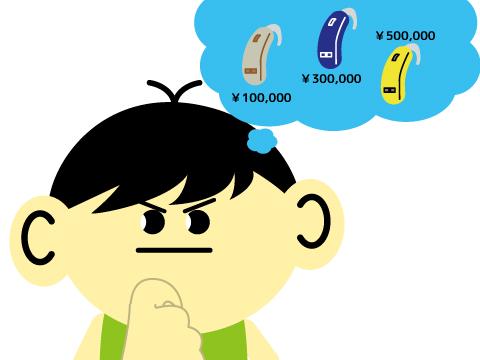 補聴器 価格相場