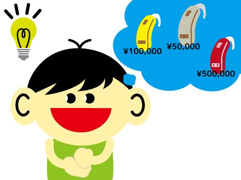 補聴器 両耳 価格 価格と相場について