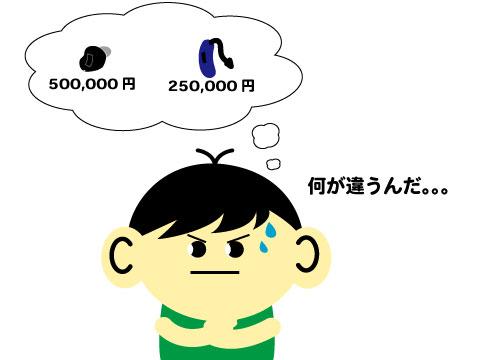 補聴器 値段 a3