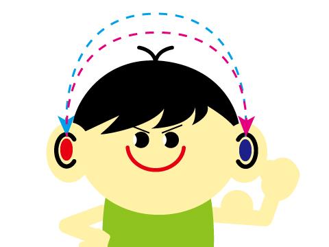 両耳補聴器の仕組み