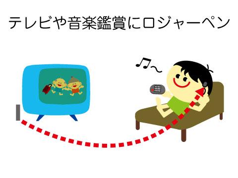 ロジャー テレビ