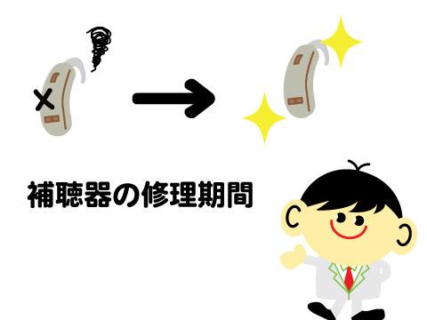 補聴器 修理 期間