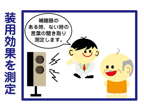補聴器 効果測定