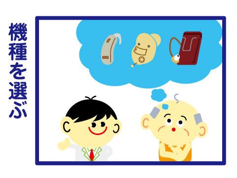 補聴器 機種選び