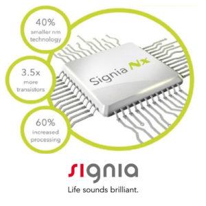 シグニア 補聴器 ICチップ