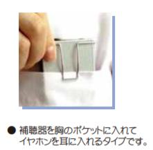 ポケット型 簡易補聴器 使い方