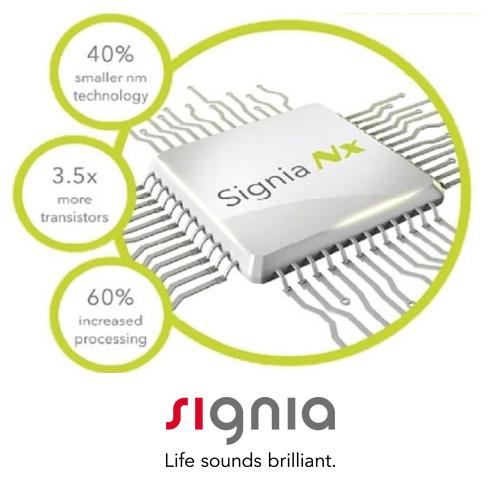 シグニア 補聴器 NXチップ