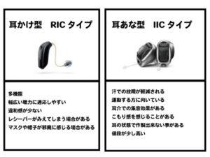 見えない補聴器 種類
