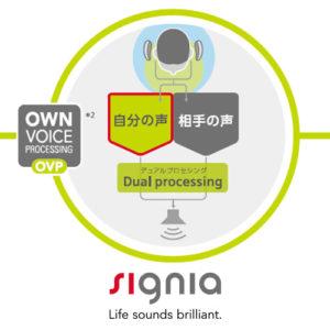 シグニア補聴器 OVP機能