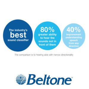 ベルトーン補聴器 アライ3 CIC チップ性能