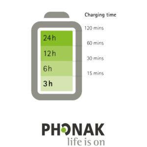 phonak audeom70-r 3