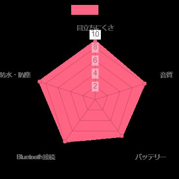 オーティコン シヤ 1 2