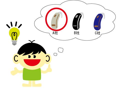 片耳難聴 補聴器 選び方